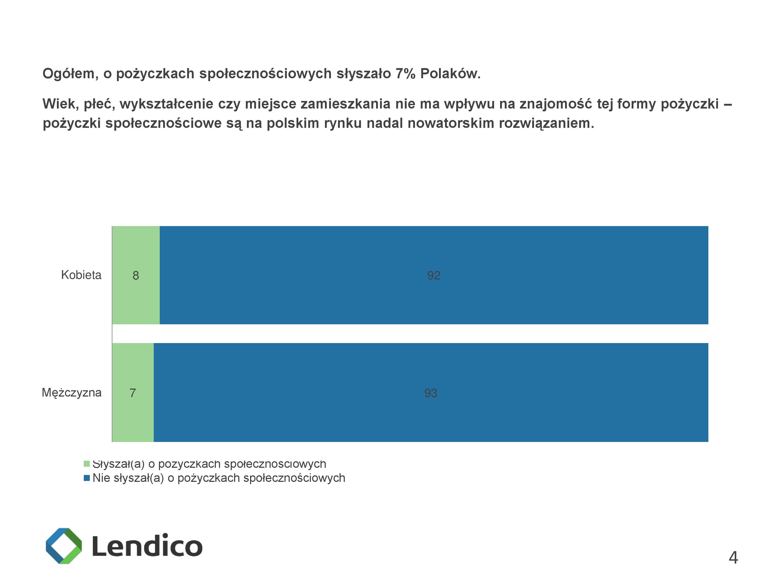 140909lendicoraportzbadaniaopiniijakiepozyczkiwybierajapolacy-140909012744-phpapp02-page-4