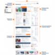Nowy portal Bankier.pl – największe zmiany od początku działalności