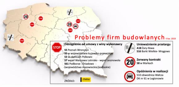 Budowlanka w kryzysie w szczycie sezonu BIZNES, Firma - Sezon budowlany w pełni, ale wykonawcy schodzą z budów – np. w Szczecinie, koło Częstochowy czy Poznania.