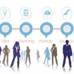 Ekspert PFK: właściwa diagnoza kondycji firmy bronią na trudne czasy