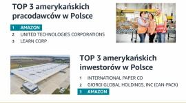 """Amazon w czołówce największych amerykańskich pracodawców i inwestorów w Polsce BIZNES, Firma - Amazon jest największym amerykańskim pracodawcą i zajmuje 3. miejsce w rankingu największych amerykańskich inwestorów w Polsce - wynika z raportu """"30 lat inwestycji amerykańskich w Polsce"""", przygotowanego przez Amerykańską Izbę Handlową w Polsce (AmCham) i KPMG."""